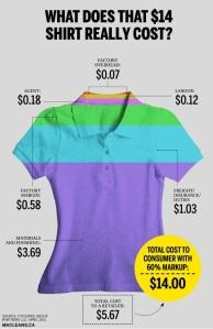 Composizione prezzo t shirt 2